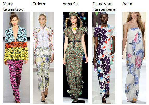 Types Of Fashion Prints Part One Digital Fabrics Sydney
